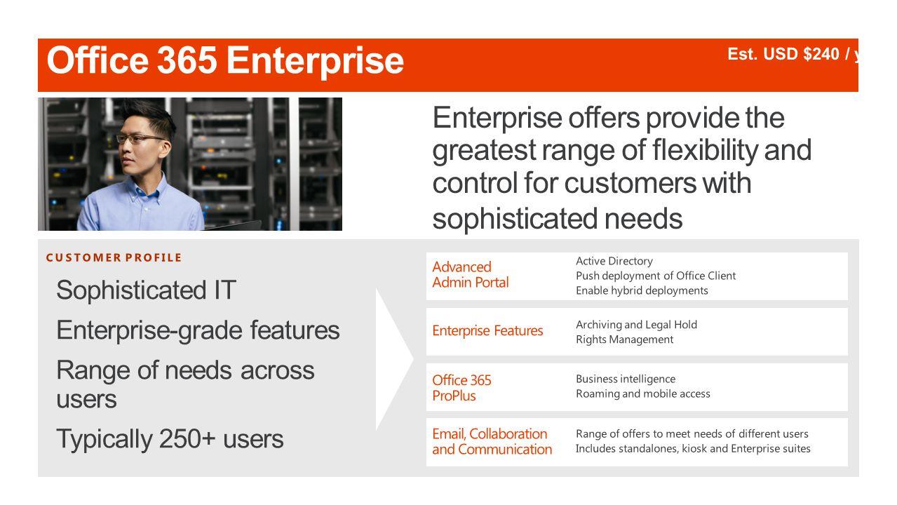 Microsoft Office365 4/11/2017. Office 365 Enterprise. Est. USD $240 / yr. Est. USD $180 / yr.