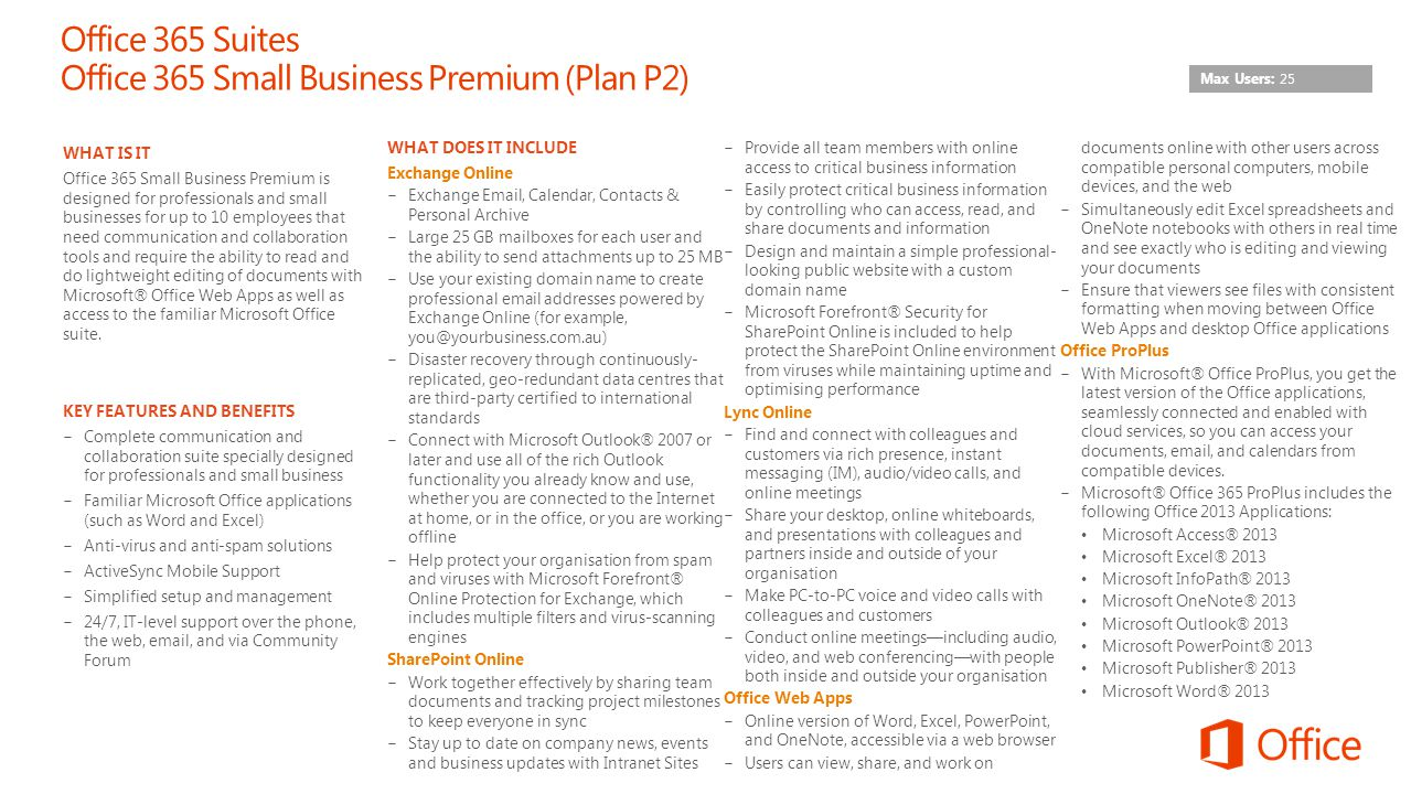 Office 365 Suites Office 365 Small Business Premium (Plan P2)