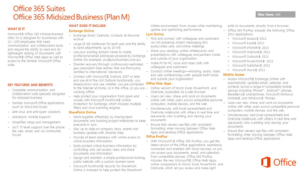 Office 365 Suites Office 365 Midsized Business (Plan M)