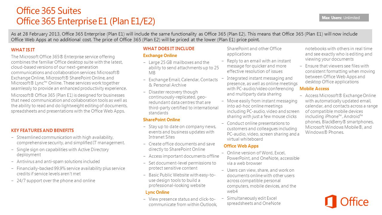 Office 365 Suites Office 365 Enterprise E1 (Plan E1/E2)