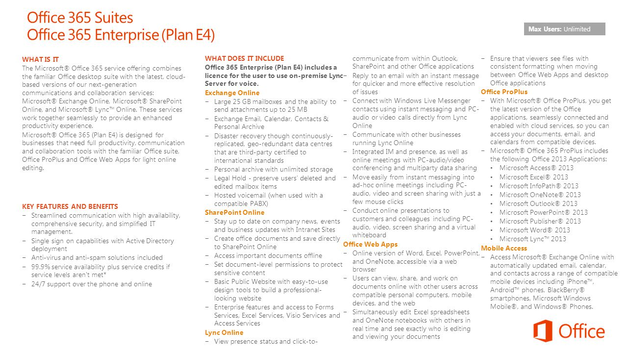 Office 365 Suites Office 365 Enterprise (Plan E4)