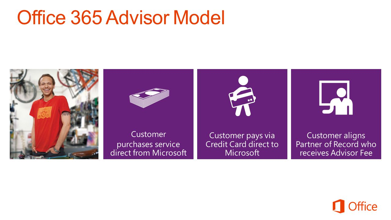 Office 365 Advisor Model Customer aligns Partner of Record who receives Advisor Fee. Customer. purchases service direct from Microsoft.