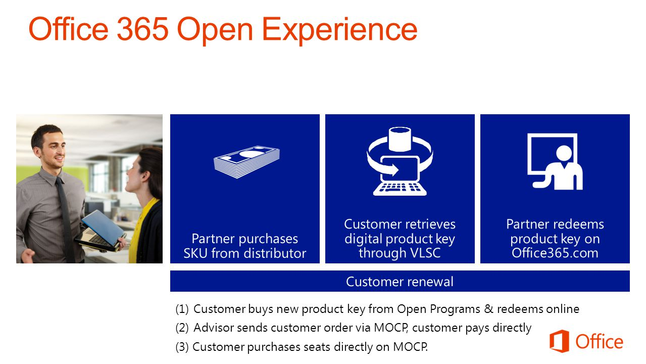 Office 365 Open Experience