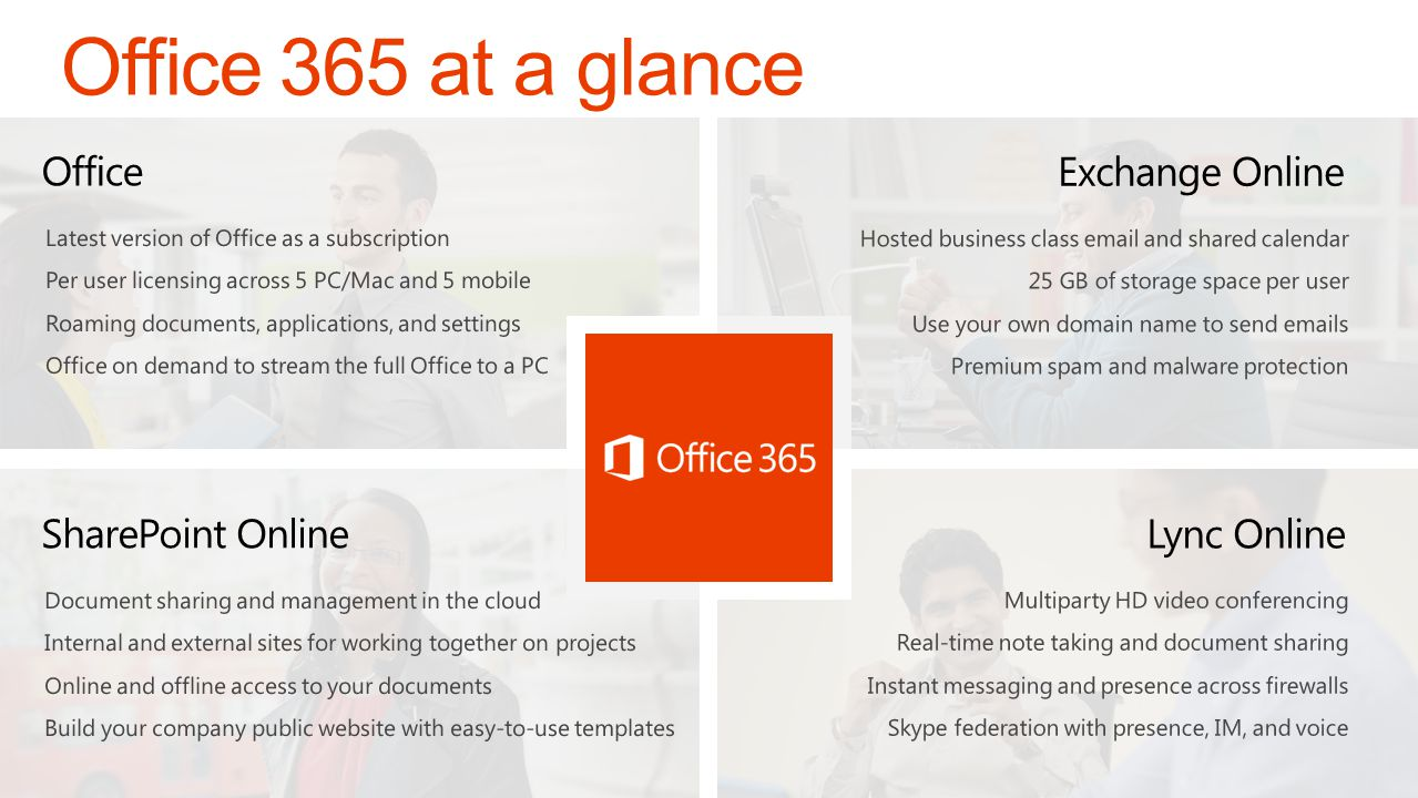 Office 365 at a glance Office Exchange Online SharePoint Online