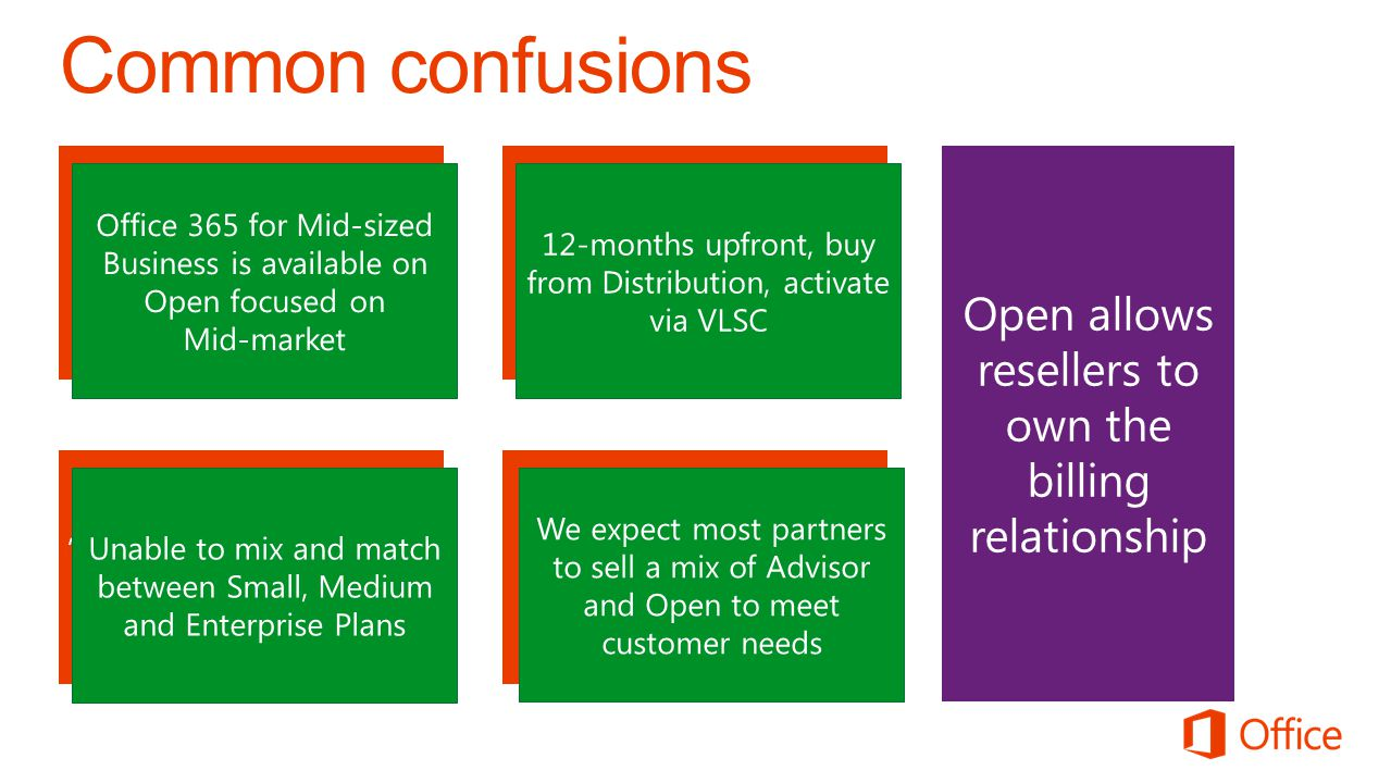 Common confusions I can sell all Office 365 services with Open pricing Open licence rules apply!