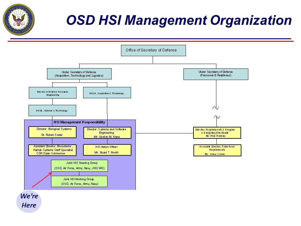 OSD HSI Management Organization