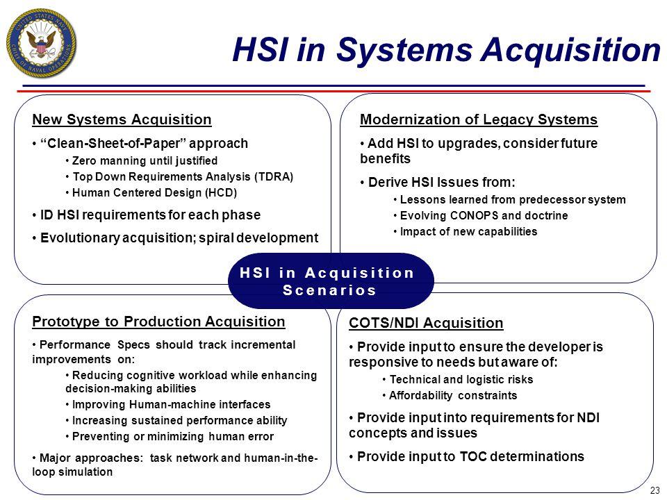 HSI in Acquisition Scenarios