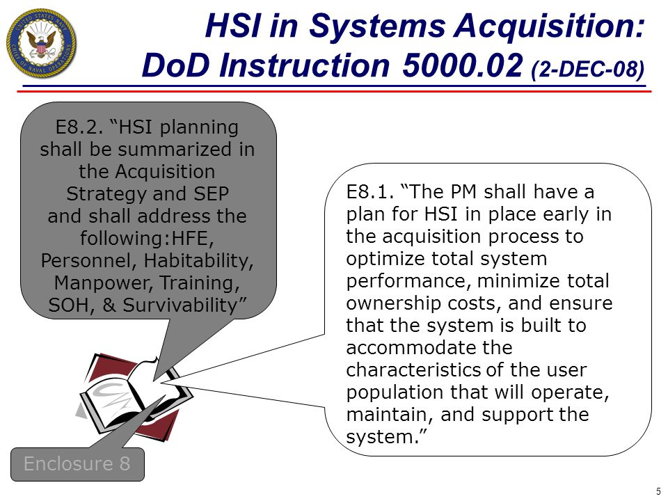 HSI in Systems Acquisition: DoD Instruction 5000.02 (2-DEC-08)