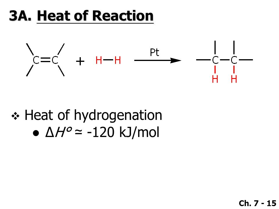 3A. Heat of Reaction Heat of hydrogenation ∆H° ≃ -120 kJ/mol
