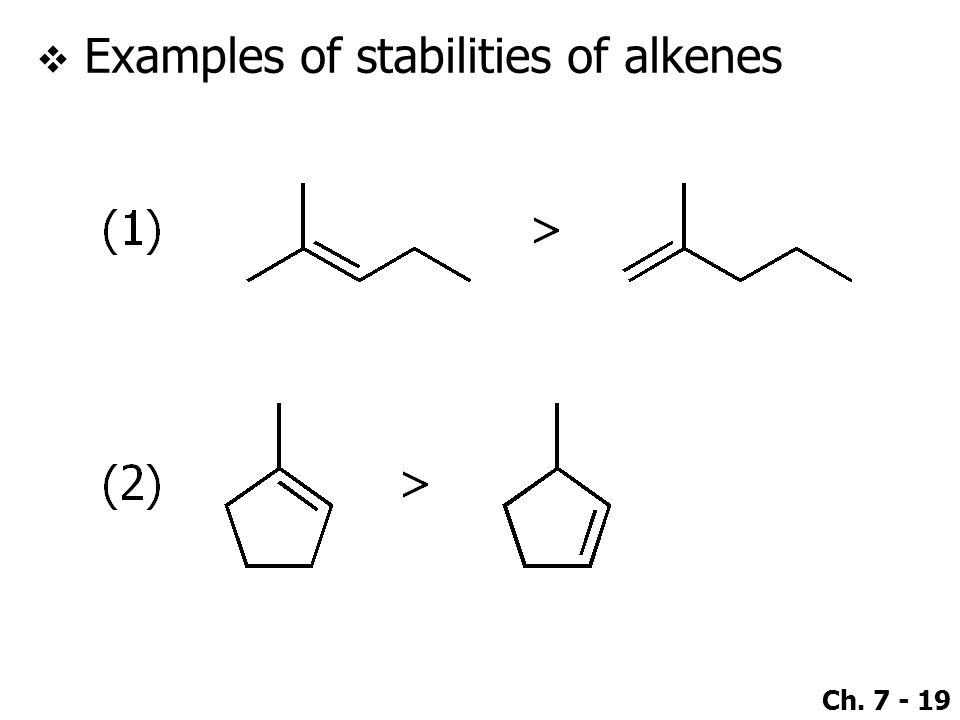 Examples of stabilities of alkenes