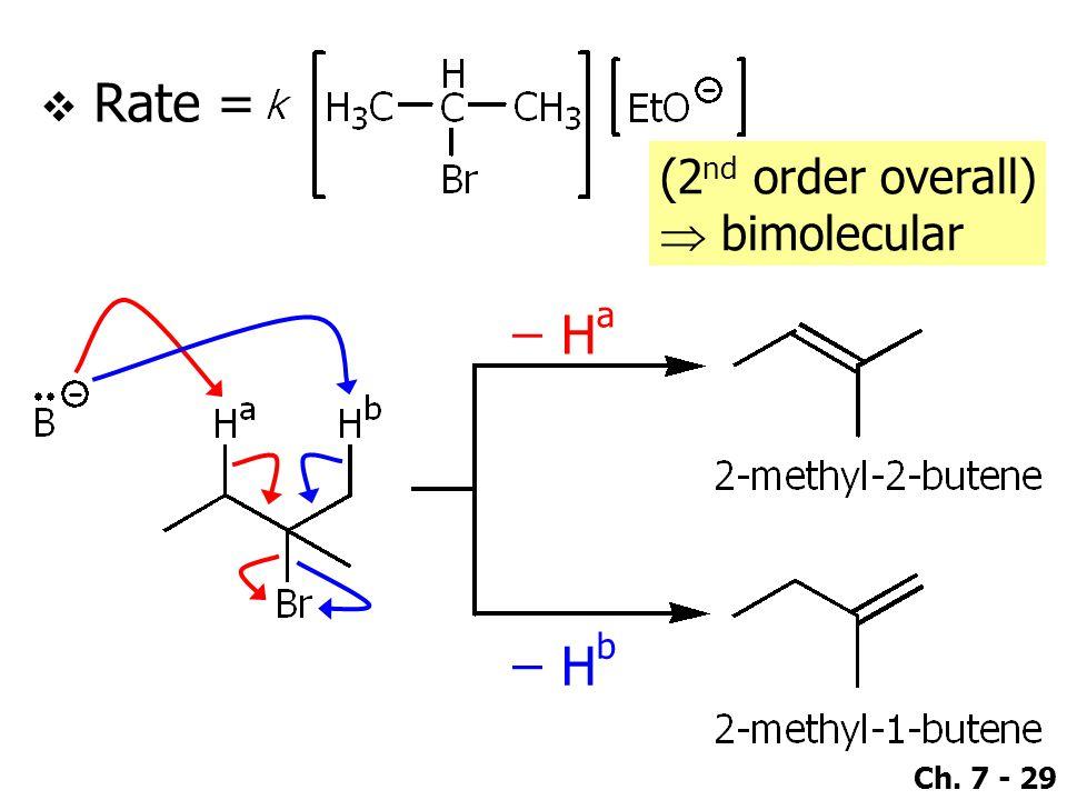 Rate = (2nd order overall)  bimolecular ̶̶̶ Ha ̶̶̶ Hb