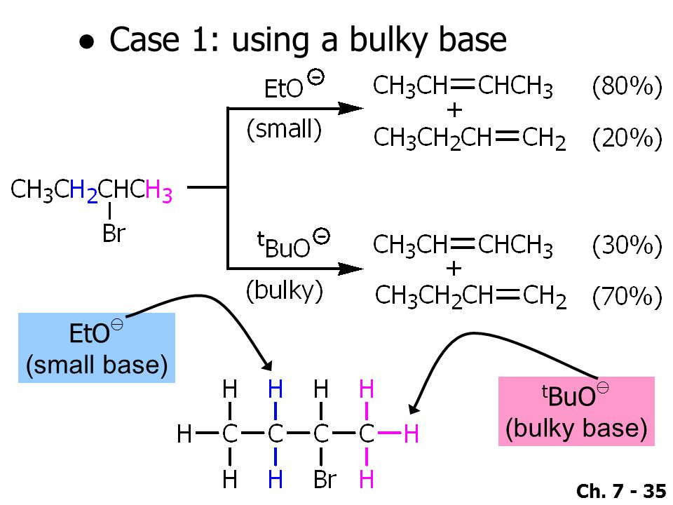 Case 1: using a bulky base