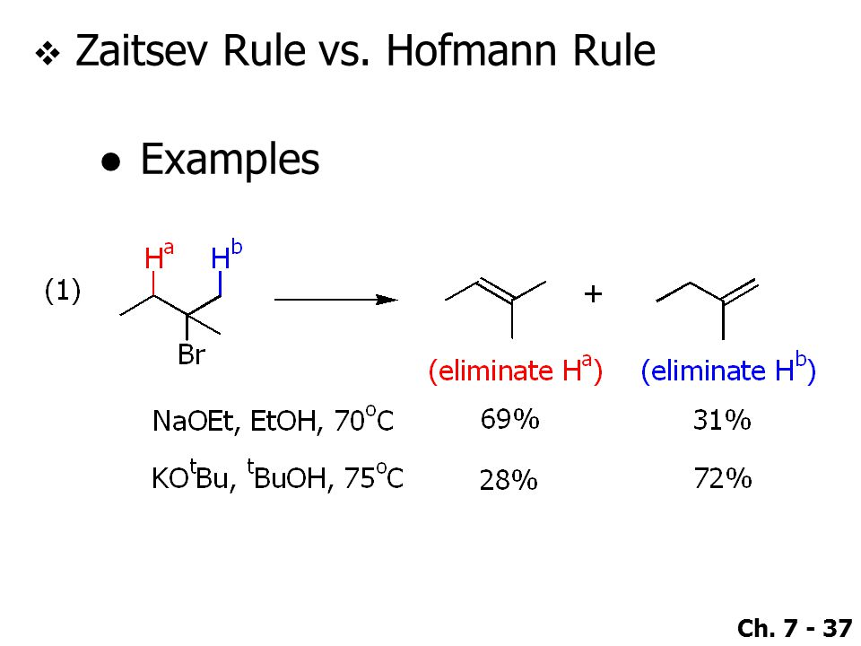Zaitsev Rule vs. Hofmann Rule