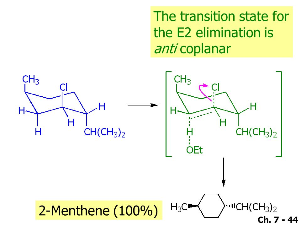 The transition state for the E2 elimination is anti coplanar