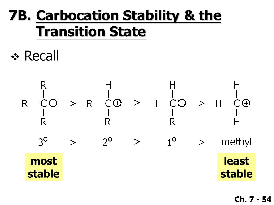 7B. Carbocation Stability & the Transition State