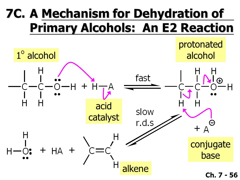 7C. A Mechanism for Dehydration of Primary Alcohols: An E2 Reaction
