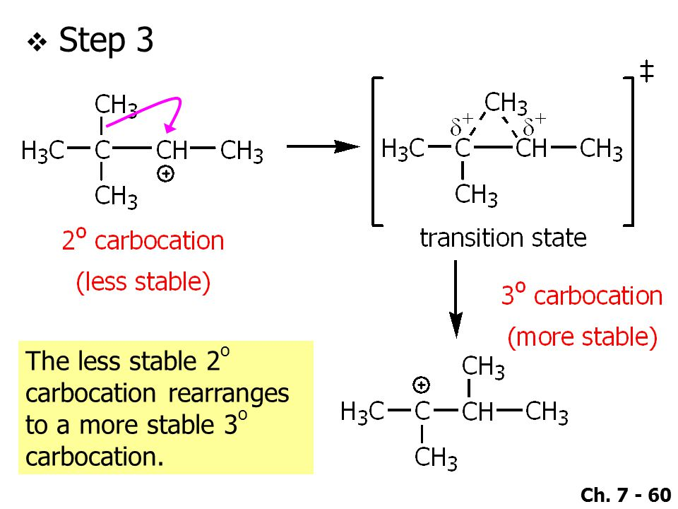 Step 3 The less stable 2o carbocation rearranges to a more stable 3o carbocation.