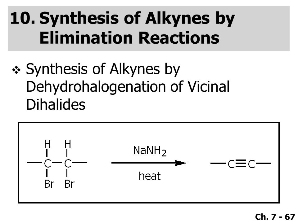 Synthesis of Alkynes by Elimination Reactions