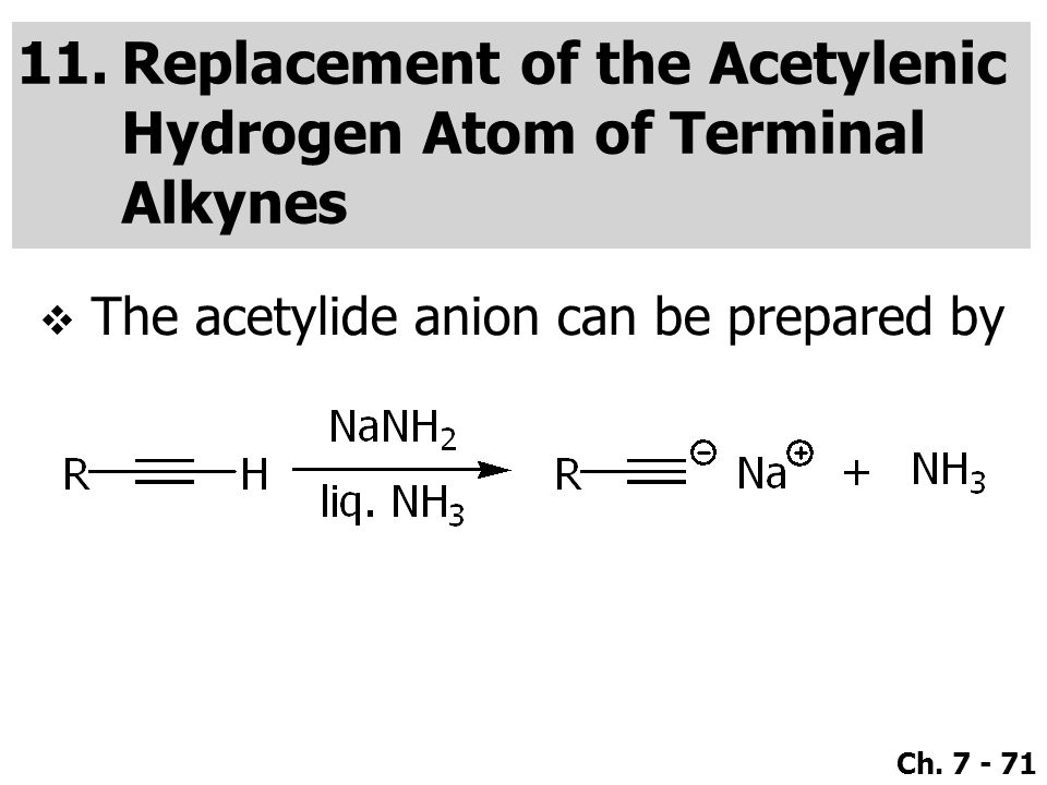 Replacement of the Acetylenic Hydrogen Atom of Terminal Alkynes
