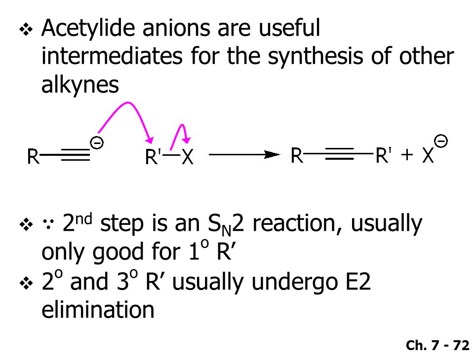 Acetylide anions are useful intermediates for the synthesis of other alkynes