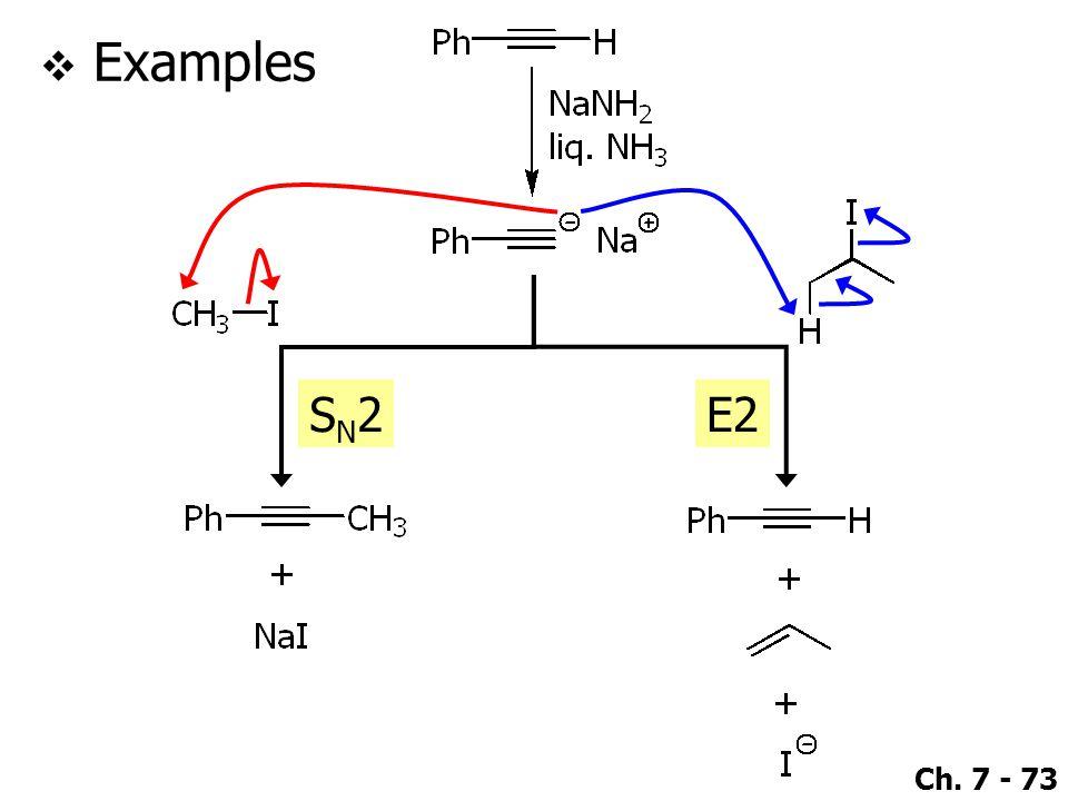 Examples SN2 E2