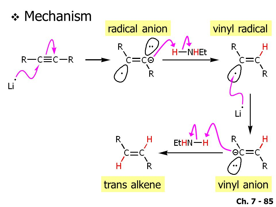 Mechanism radical anion vinyl radical trans alkene vinyl anion