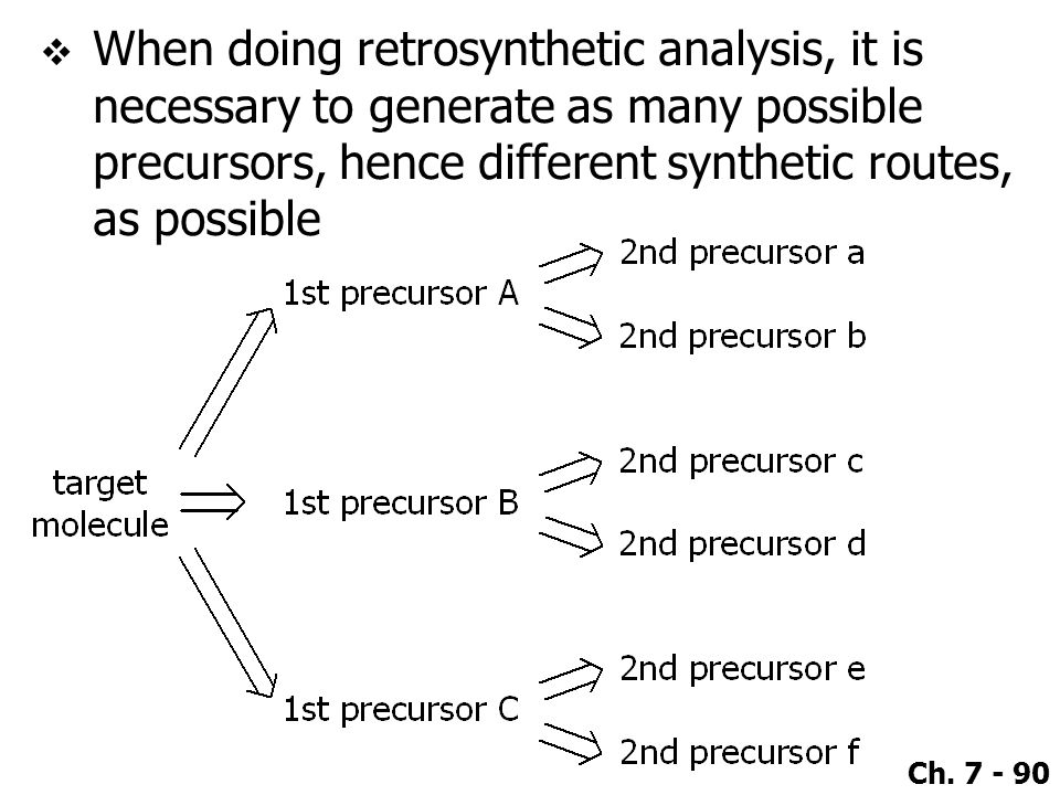 When doing retrosynthetic analysis, it is necessary to generate as many possible precursors, hence different synthetic routes, as possible
