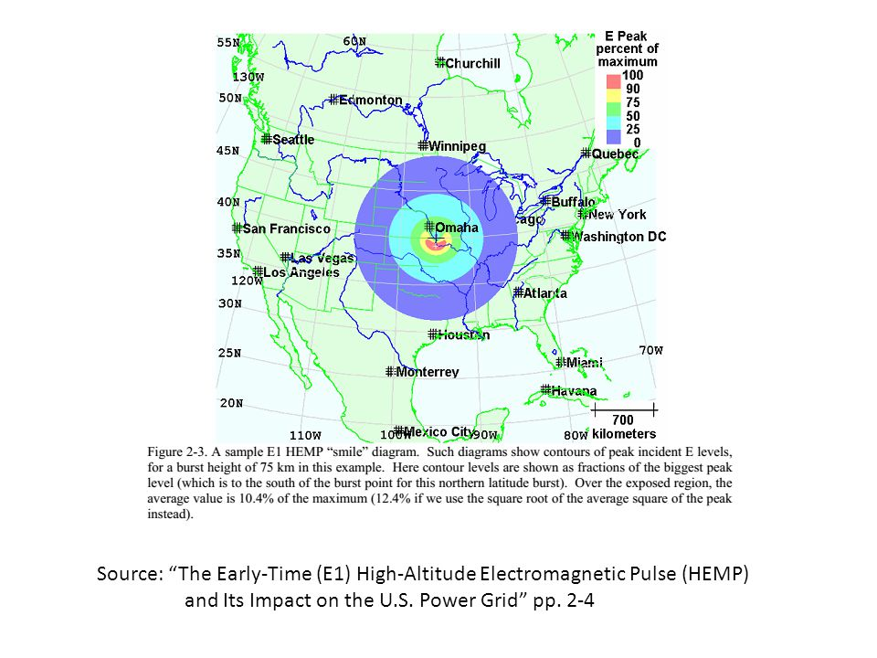 Source: The Early-Time (E1) High-Altitude Electromagnetic Pulse (HEMP)