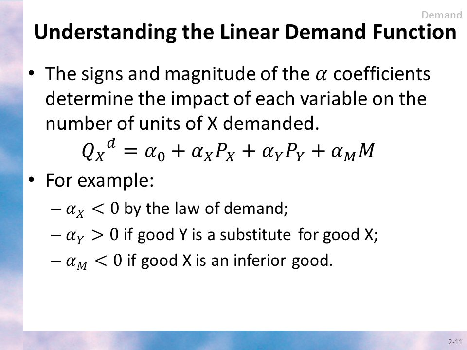 Understanding the Linear Demand Function