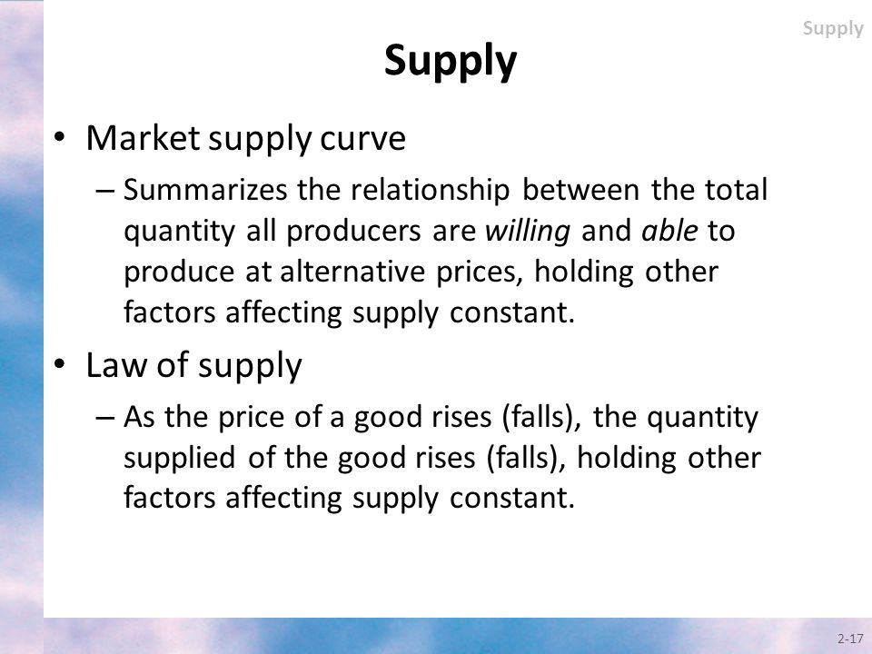 Supply Market supply curve Law of supply