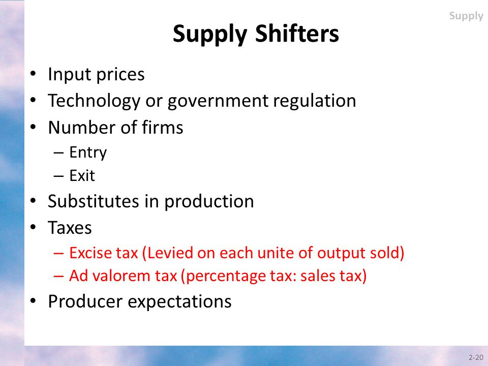 Supply Shifters Input prices Technology or government regulation