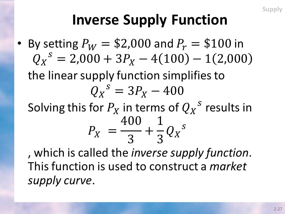 Inverse Supply Function
