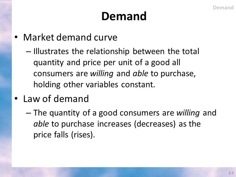 Demand Market demand curve Law of demand