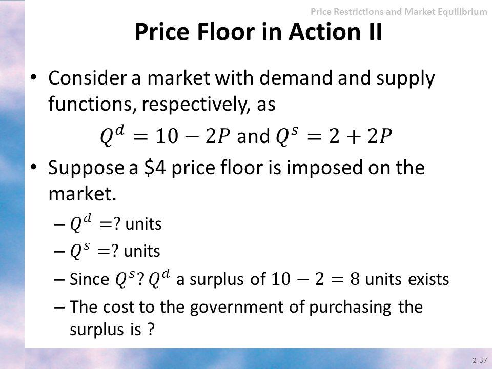 Price Floor in Action II