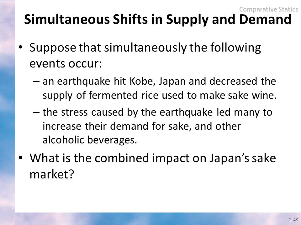 Simultaneous Shifts in Supply and Demand