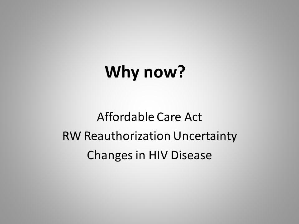 RW Reauthorization Uncertainty