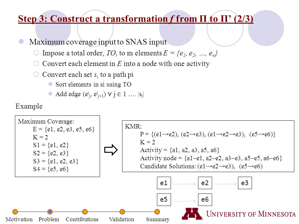 Step 3: Construct a transformation f from Π to Π' (2/3)