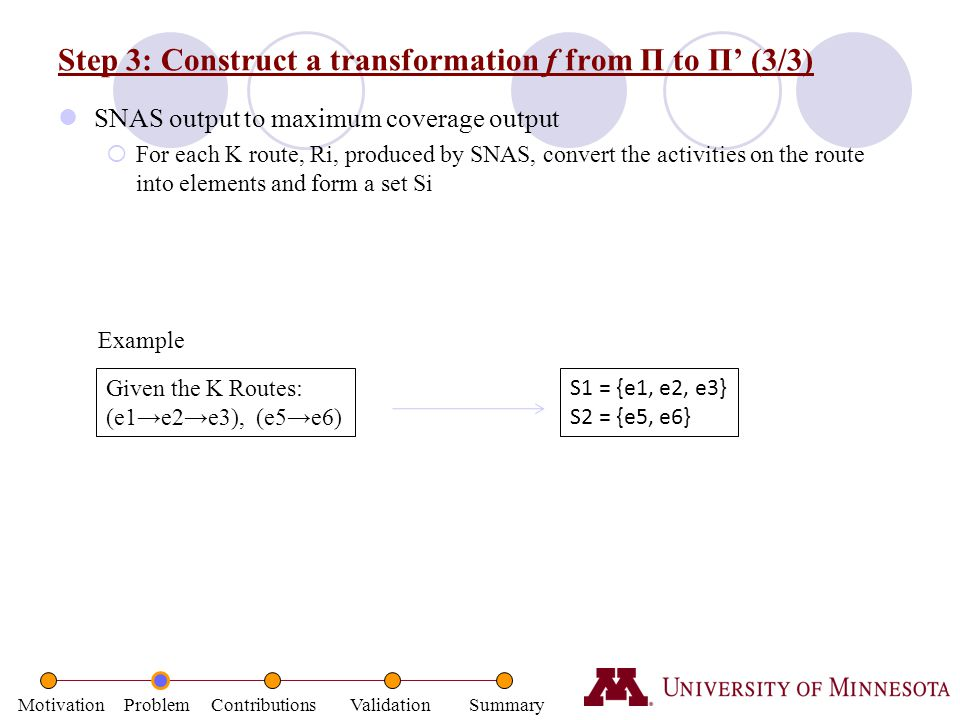 Step 3: Construct a transformation f from Π to Π' (3/3)