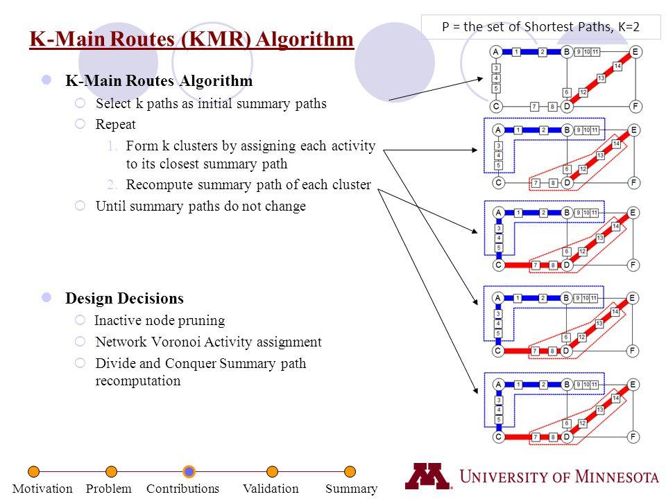 K-Main Routes (KMR) Algorithm