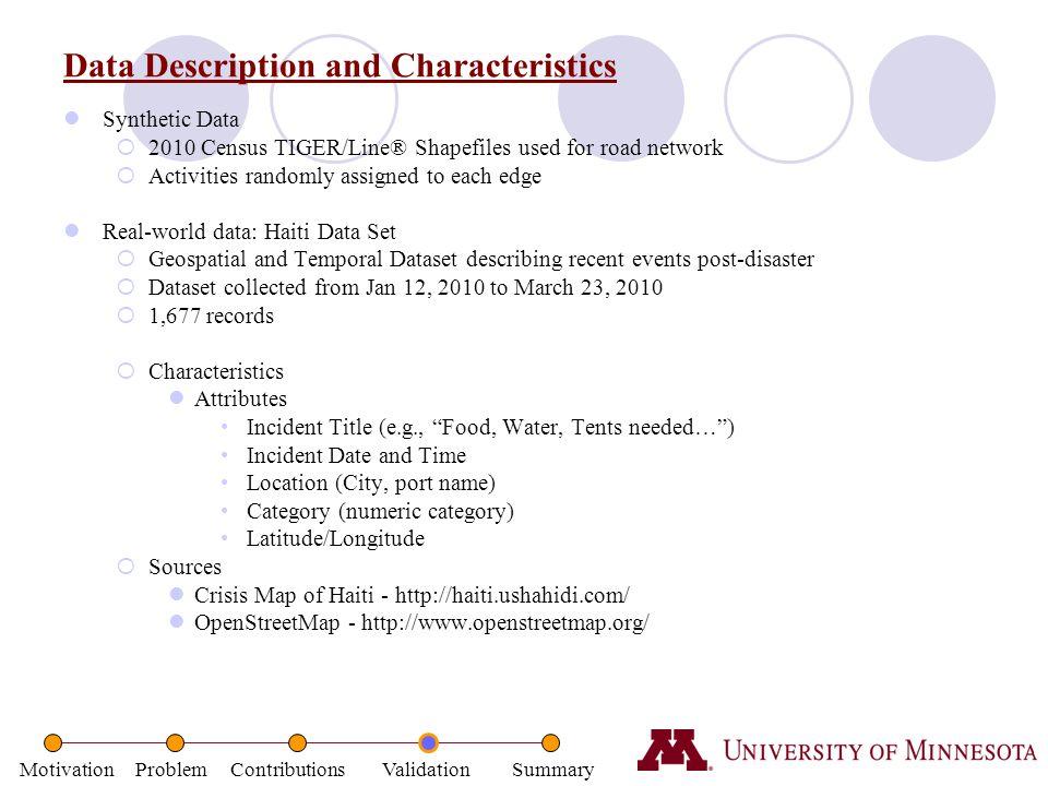 Data Description and Characteristics