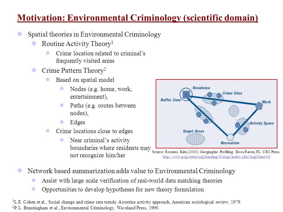 Motivation: Environmental Criminology (scientific domain)