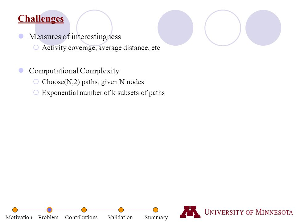 Challenges Measures of interestingness Computational Complexity