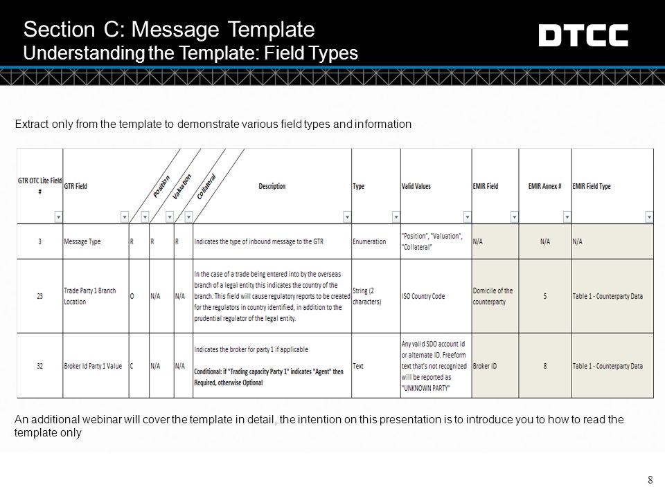 Section C: Message Template Understanding the Template: Field Types