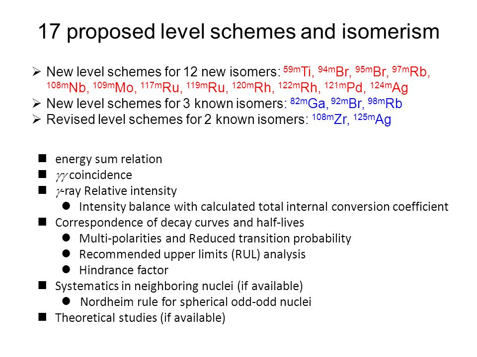 17 proposed level schemes and isomerism