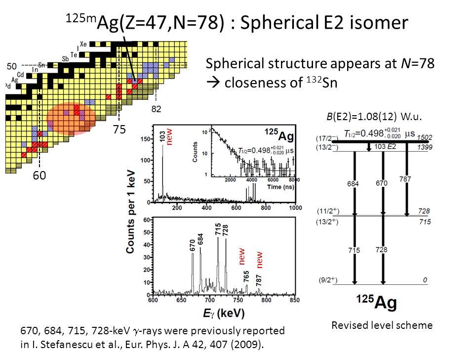 125mAg(Z=47,N=78) : Spherical E2 isomer