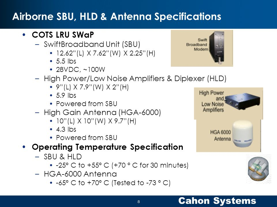 Airborne SBU, HLD & Antenna Specifications