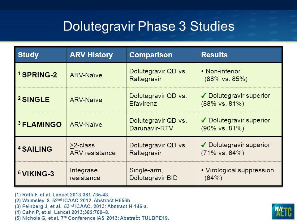 Dolutegravir Phase 3 Studies