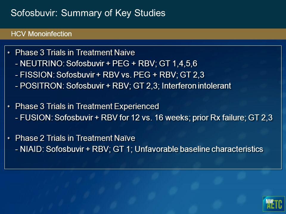 Sofosbuvir: Summary of Key Studies