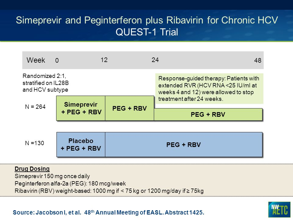 Simeprevir and Peginterferon plus Ribavirin for Chronic HCV QUEST-1 Trial