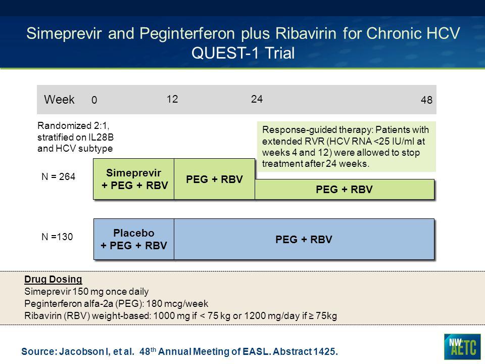 Simeprevir and Peginterferon plus Ribavirin for Chronic HCV QUEST-1 Trial